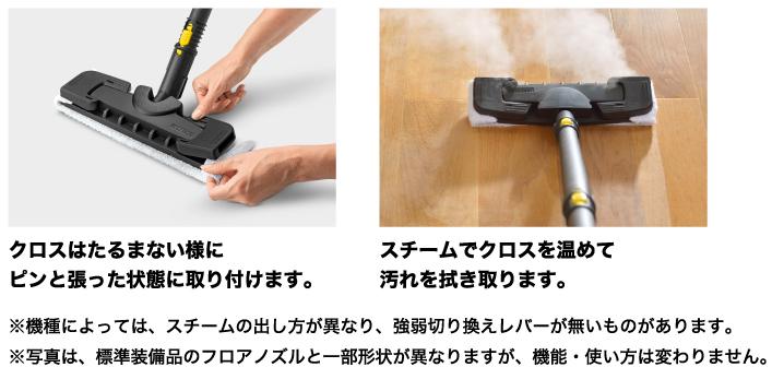 クロスはたるまない様にピンと張った状態に取り付けます。 スチームでクロスを温めて汚れを拭き取ります。